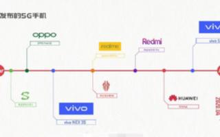 vivo S6 5G相关信息首次释出,搭载5G芯片走亲民路线