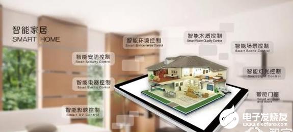 智能家居已经步入发展快车道 家居行业将走向新时代