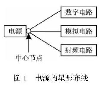 在同一块PCB板上安装RF电路和数字电路需要注意哪些问题