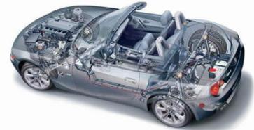 汽车中应用到的传感器有哪些