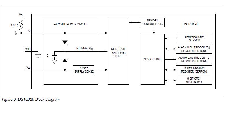 DS18B20温度传感器的数据手册免费下载