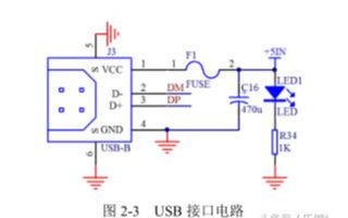 如何在设计中把LED安装到开发板上的实例