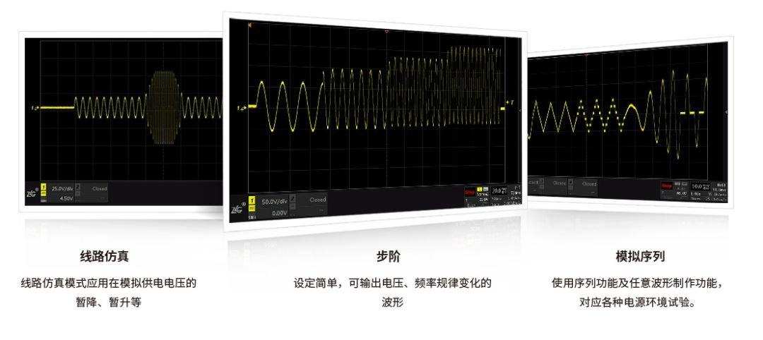 PWR系列高性能可编程交流电源的相关功能介绍