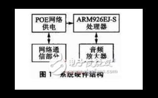 通过Linux和ARM926EJ-S微控制器实现...