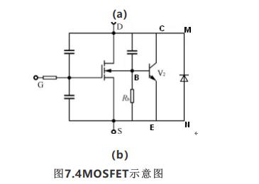 如何理解功率MOSFET规格书之雪崩特性和体二极管参数的详细资料说明
