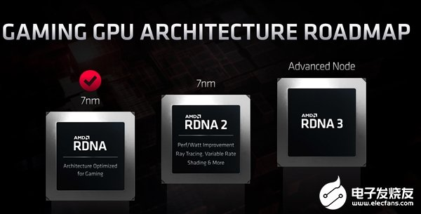 AMD官方公布首張光追效果圖 支持顯卡最快今年底...