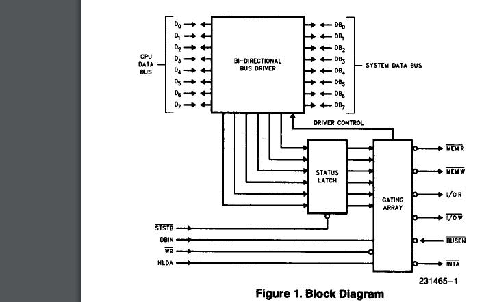 8228單片機系統控制器和總線驅動程序芯片的數據手冊免費下載