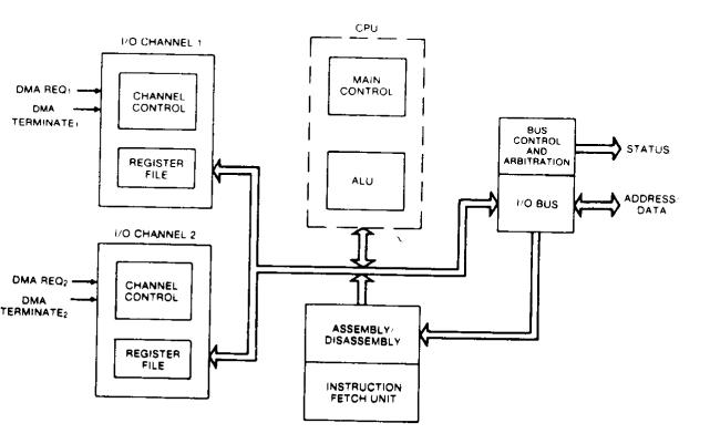8089性能處理器的數據手冊免費下載
