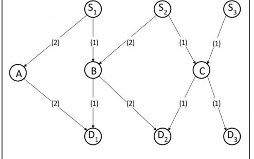 關于 FPGA 架(jia)構(gou)領域的重要創新