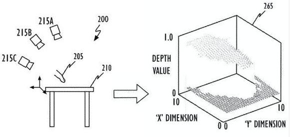 苹果公司申请AR专利,使用深度映射相机和ML