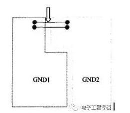 在进行PCB设计时对高速LVDS信号具有哪些要求
