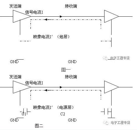 使用PCB板的堆叠与分层时应遵循哪些原则