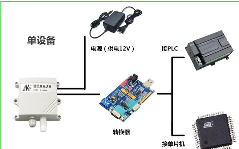 多个传感器台秤调平的方法详细说明