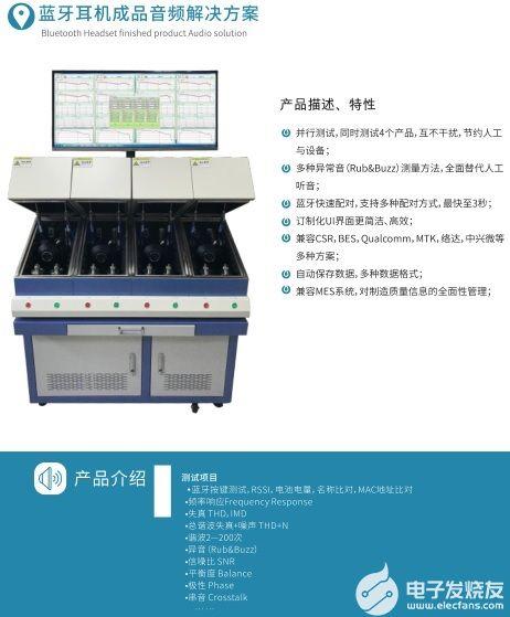 LabVIEW語言編寫的測試系統