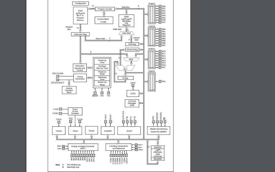 PIC16F882系列8位CMOS微控制器的数据手册免费下载