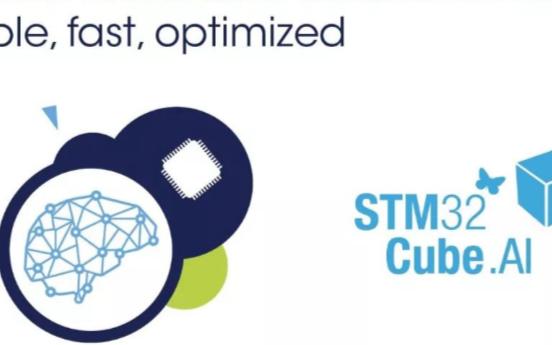 学习关于ST推出的STM32 Cube.AI人工智能神经网络开发工具包