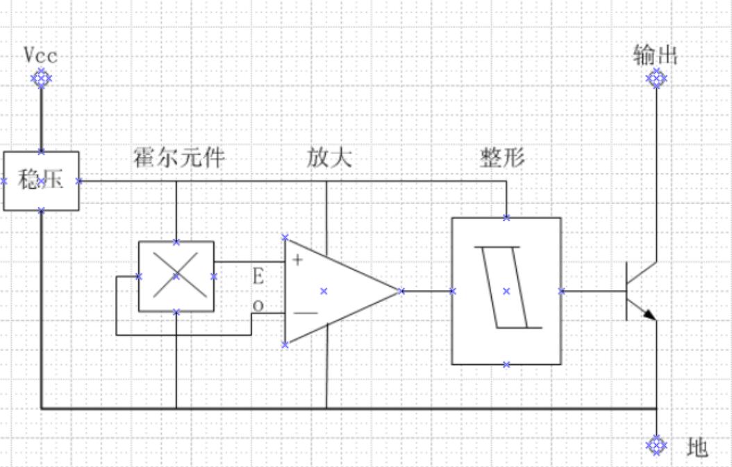 电机转速测量方法的种类详细说明