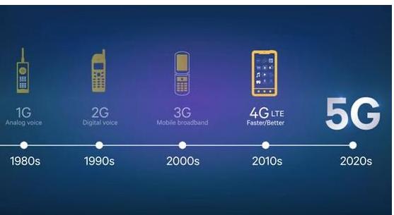 WIFI和5G的未来会是怎样的