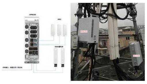 四川移动携手华为成功完成了室外大功率刀片电源方案OPM200