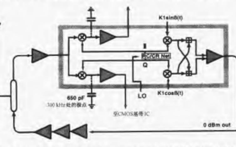 无线应用射频微波电路设计PDF电子书免费下载