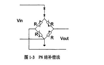 如何实现压阻式压力传感器温度的补偿方法