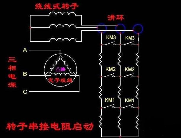 绕线式异步电动机转子开路如何处理