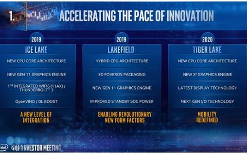 Intel今年将推最少9款10nm新品