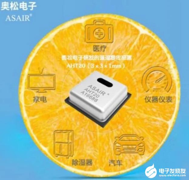 国内最小MEMS温湿度传感器 在尺寸与大香蕉网站方面建...