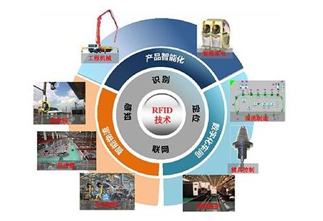 怎样的rfid标签是智能制造关键点