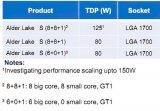 Intel 10nm酷睿能上16核了,架构核心分为两组