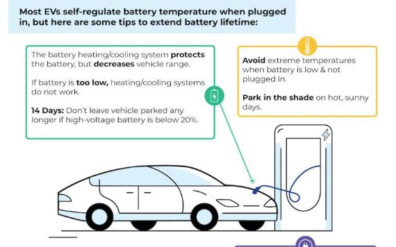 减缓电动汽车锂电池退化速度的几条建议