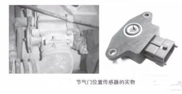 节气门位置传感器安装位置及调整方法
