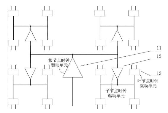 时钟树的使用方法简介