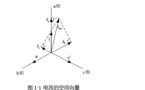 p-q变换与d-q变换的理解与推导的详细资料说明