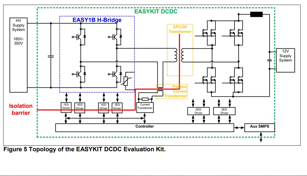 简易汽车模块的DCDC变换器评估套件详细资料说明