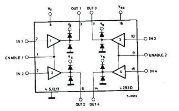 L293D四路半高驱动器的数据手册免费下载