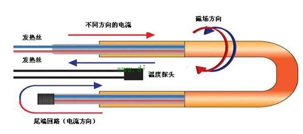 影響(xiang)模擬量傳感器的外界干(gan)擾(rao)因素和(he)抗干(gan)擾(rao)措施
