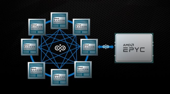 AMD Infinity Fabric升级后可支持CPU-GPU之间的连接