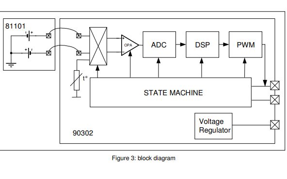 MLX90614红外敏感热电堆探测器芯片的数据手册免费下载