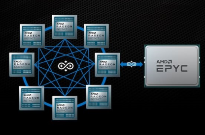 AMD Infinity Fabric总线升级,最多支持8个GPU芯片的连接