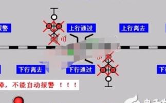 基于嵌入式低功耗芯片和PC104总线实现铁路道口...