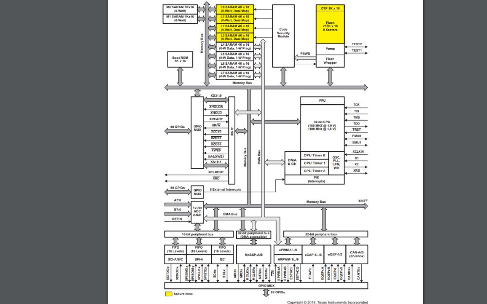 TMS320F2833X和TMS320F2823X系列數字信號控制器的數據手冊
