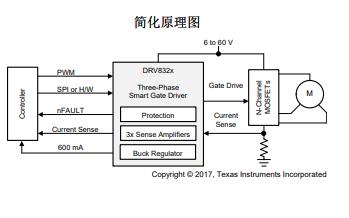 DRV832x系列三相智能栅极驱动器的数据手册免费下载