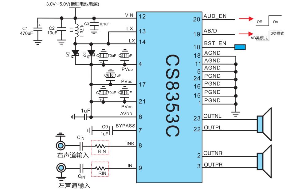 CS8353C音频功率放大器的数据手册免费下载
