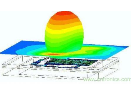 电磁兼容性设计的基本原理以及注意事项解析