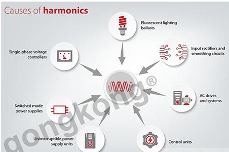 如何減輕安裝變頻器時產生的電磁干擾