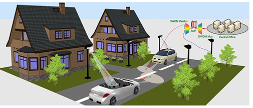 Li-Fi技术对于智能照明的发展有什么影响