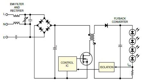 反激式DC/DC轉換器的LED驅動電路設計