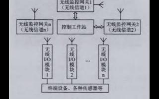 基于通信芯片SI4432和μC/OS-II操作系...