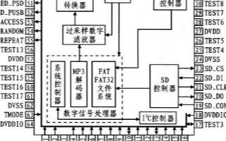 基于功能一体化LSI—BU9435芯片实现MP3...